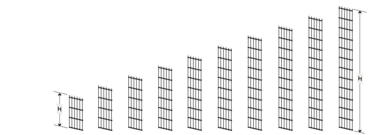868 kolmilanka-aita